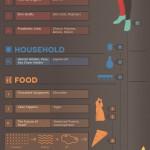 Que peut-on faire avec une imprimante 3D ? (+ infographie)